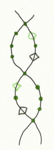 bracelet branche1