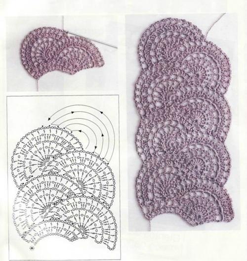 Echarpe au crochet : motif demi-cercle avec deux z